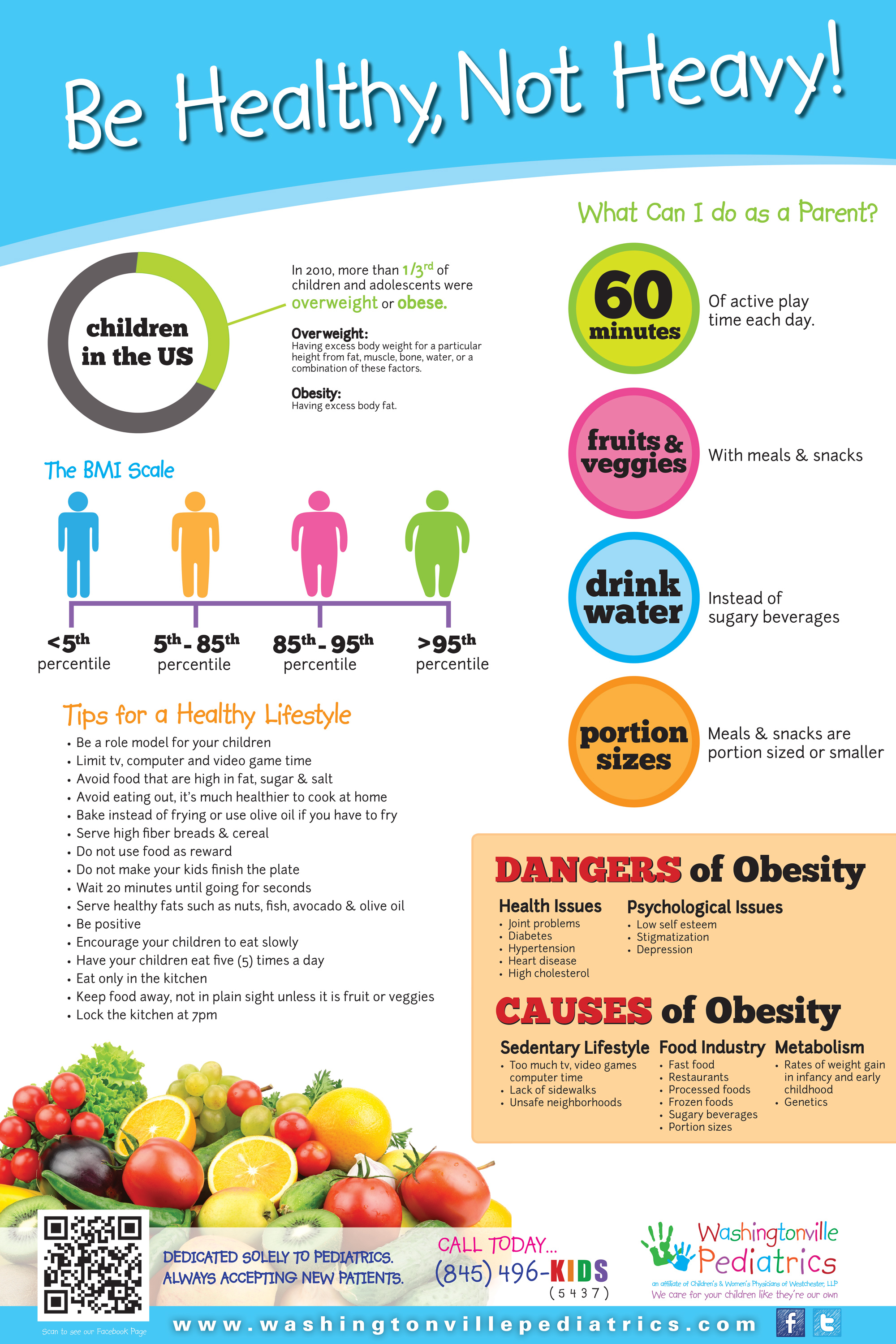 Childhood Obesity Infographic Liza Davidson